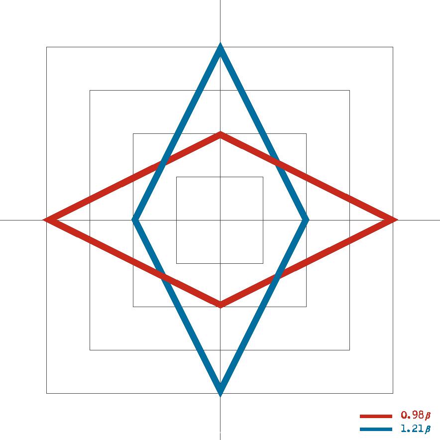 KAMUIchalk-plot